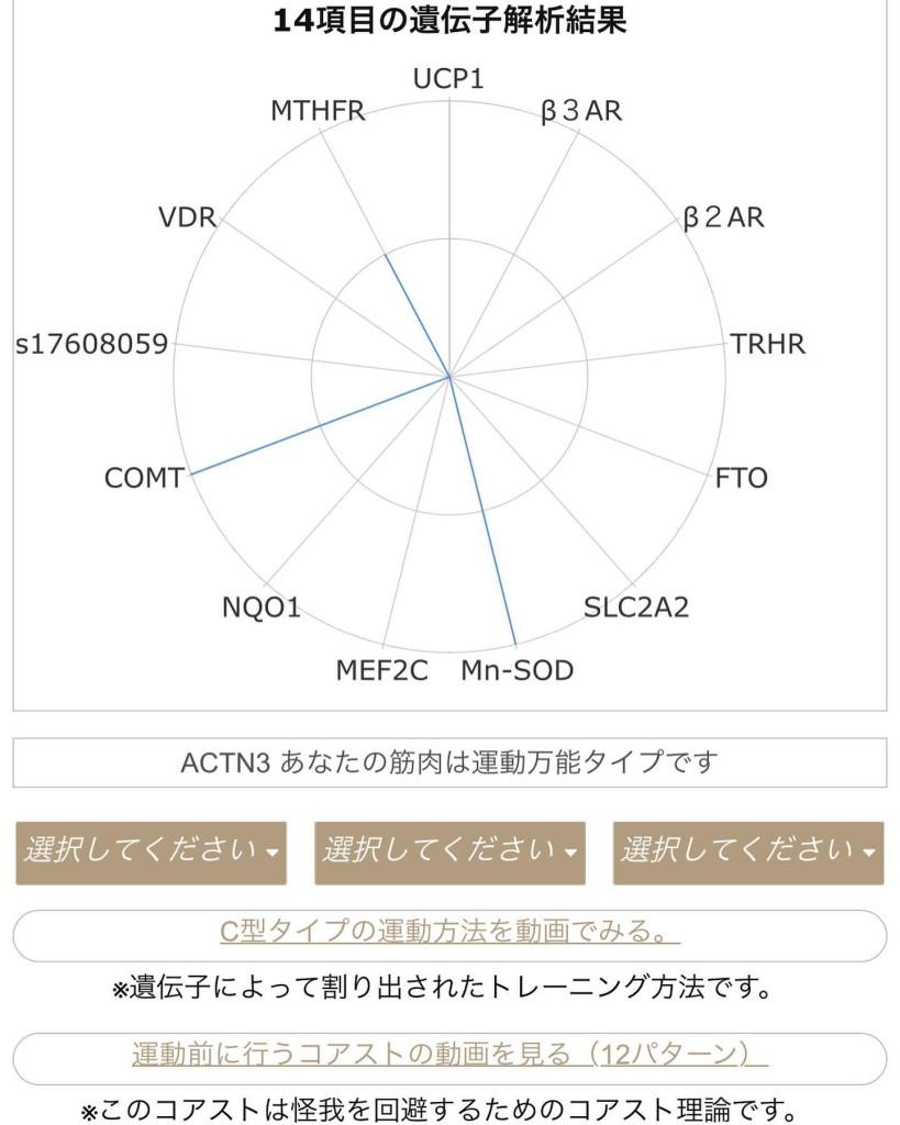DNA解析☆★